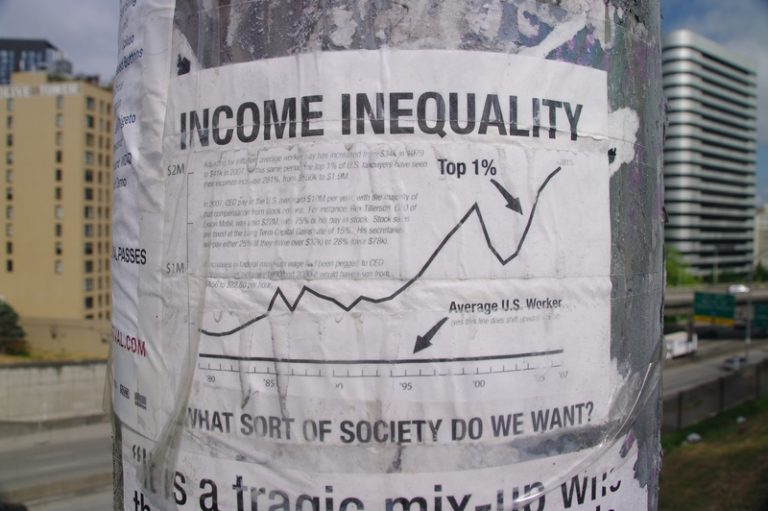 A poster depicting a graph of income inequality